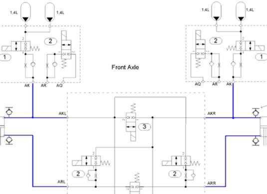 Hydraulics technical plan