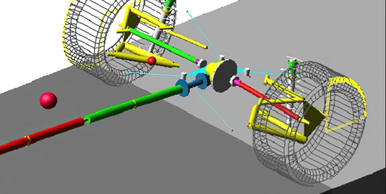 Jaquar driveline model
